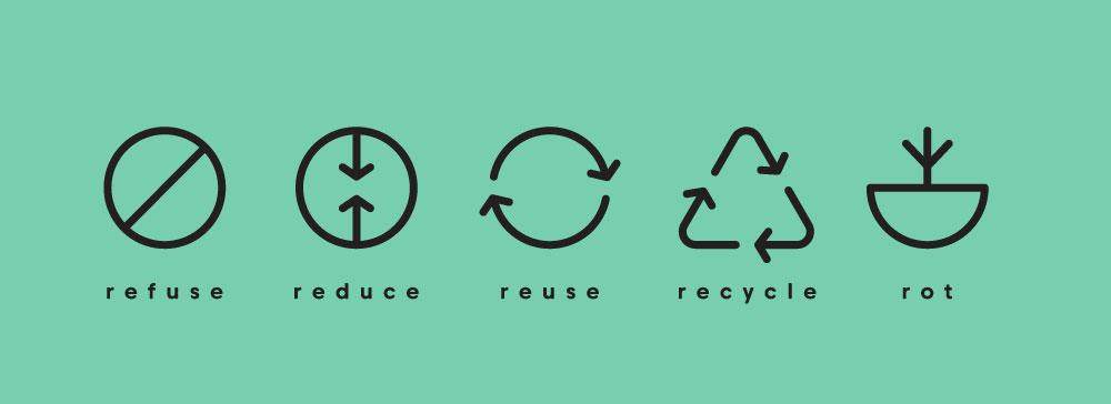 Vegan food life cycle process